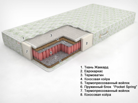 Матрас Сонель Bi-Eko Super Line -4