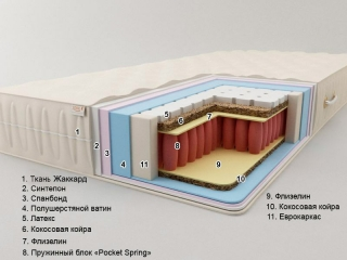 "Матрас Сонель Шарм (Сицилия ""Pocket Spring"")"